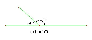 Image:Angles on a straightline.jpg