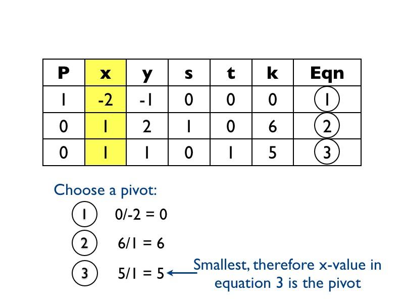 File:Simplex 3.jpg