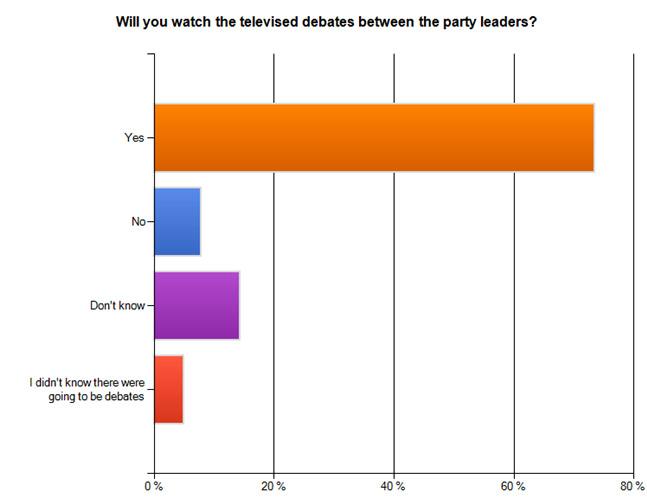 Image:Tvdebate.jpg