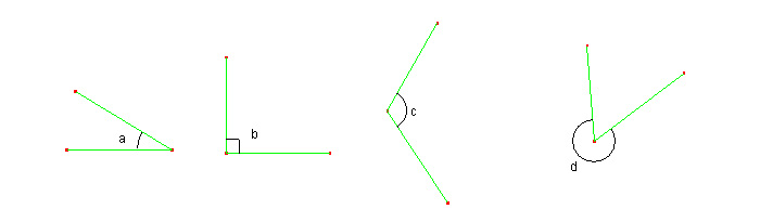 File:Angles size diagrams.jpg