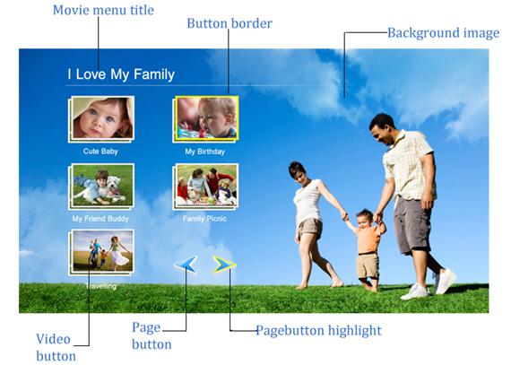 File:Blu-ray menu components-2.jpg