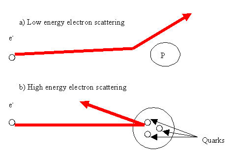 File:Electron scattering.jpg