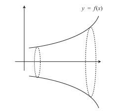 File:Function2.jpg