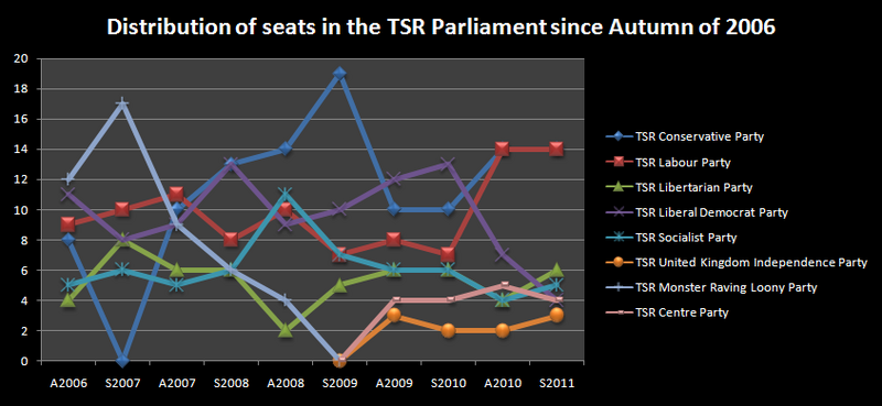 File:TSR Election History.png