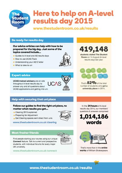 File:Teacher-newsletter-infographic---V7.png