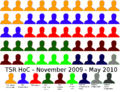 Thumbnail for version as of 12:50, 17 November 2009