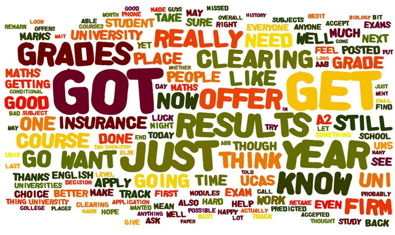 File:Results day wordle.jpg