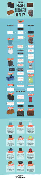File:Wk4-f-students-bags-infographics.jpg